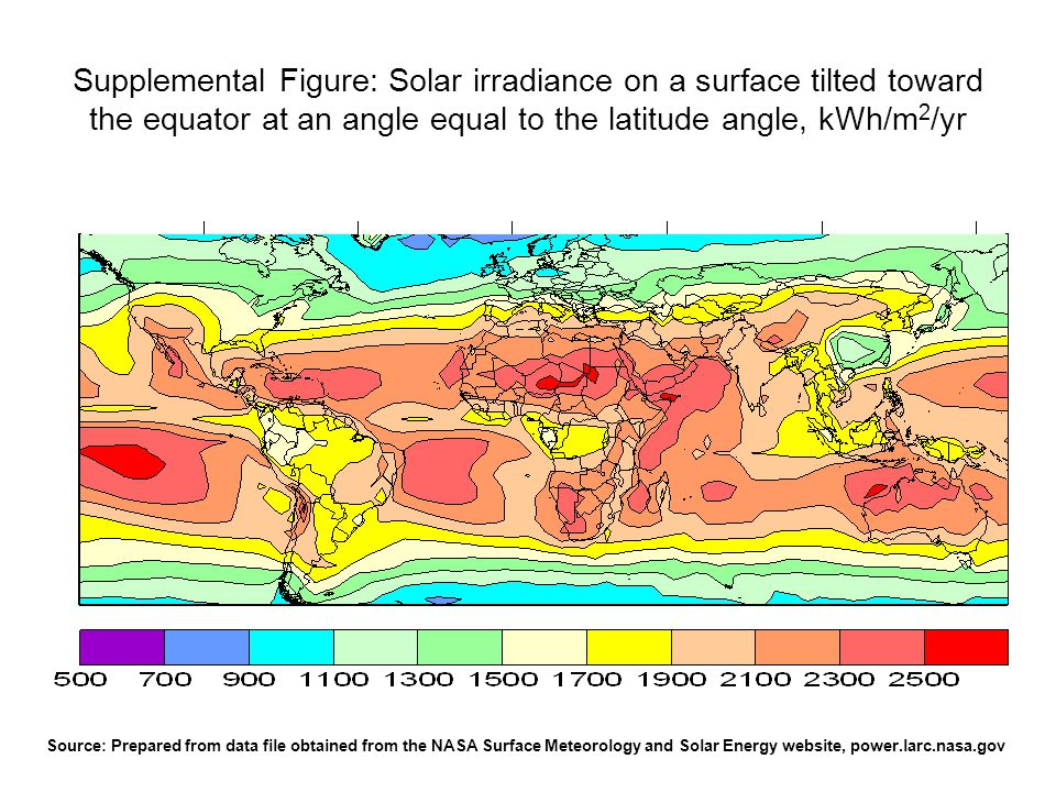 Supplemental Figure: Solar irradiance on a surface tilted toward the equator at an angle equal to the latitude angle, kWh/m2/yr