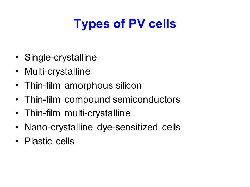 Types of PV cells Single-crystalline Multi-crystalline