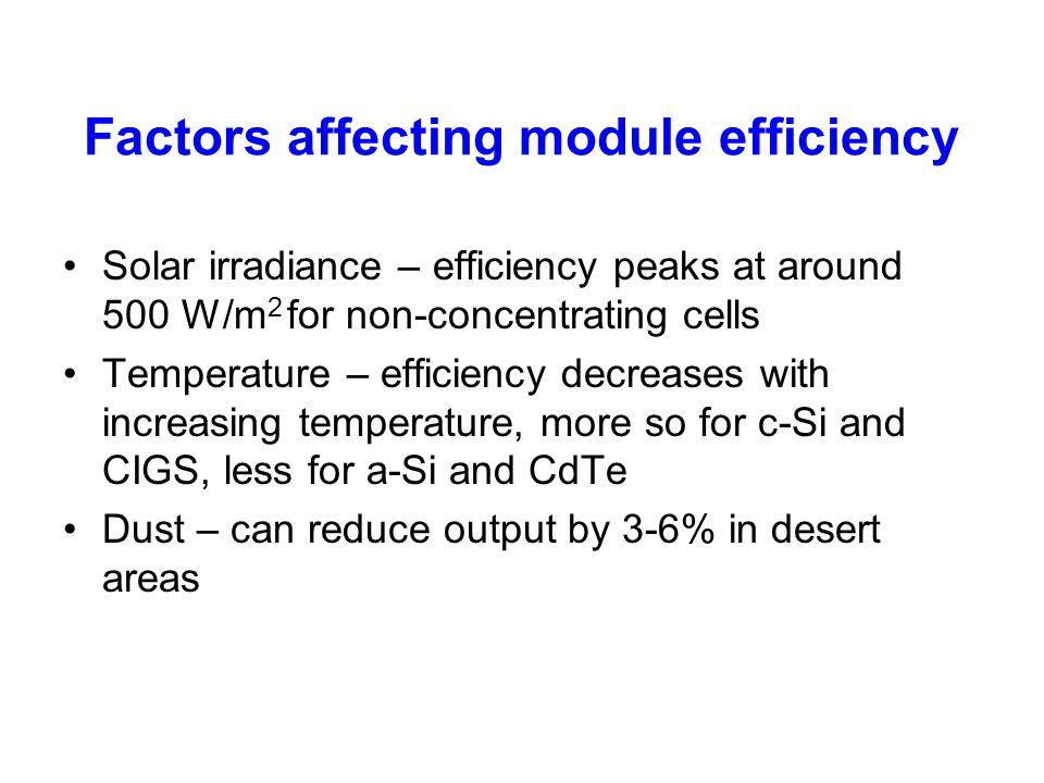 Factors affecting module efficiency