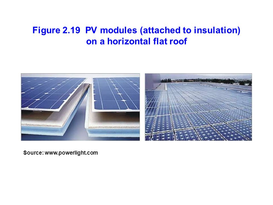 Figure 2.19 PV modules (attached to insulation) on a horizontal flat roof