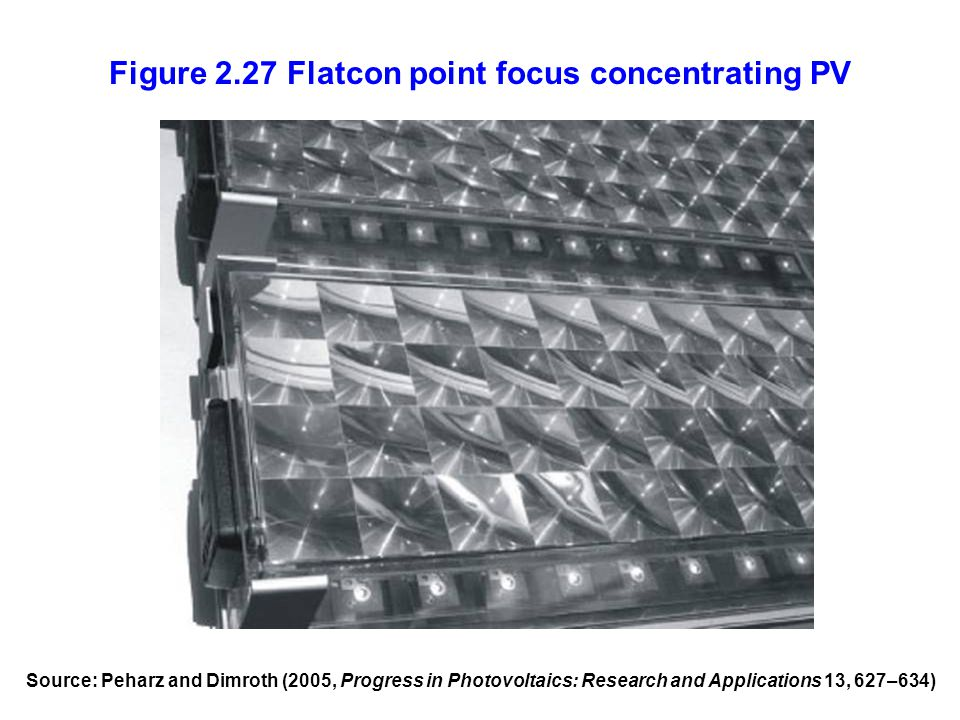 Figure 2.27 Flatcon point focus concentrating PV