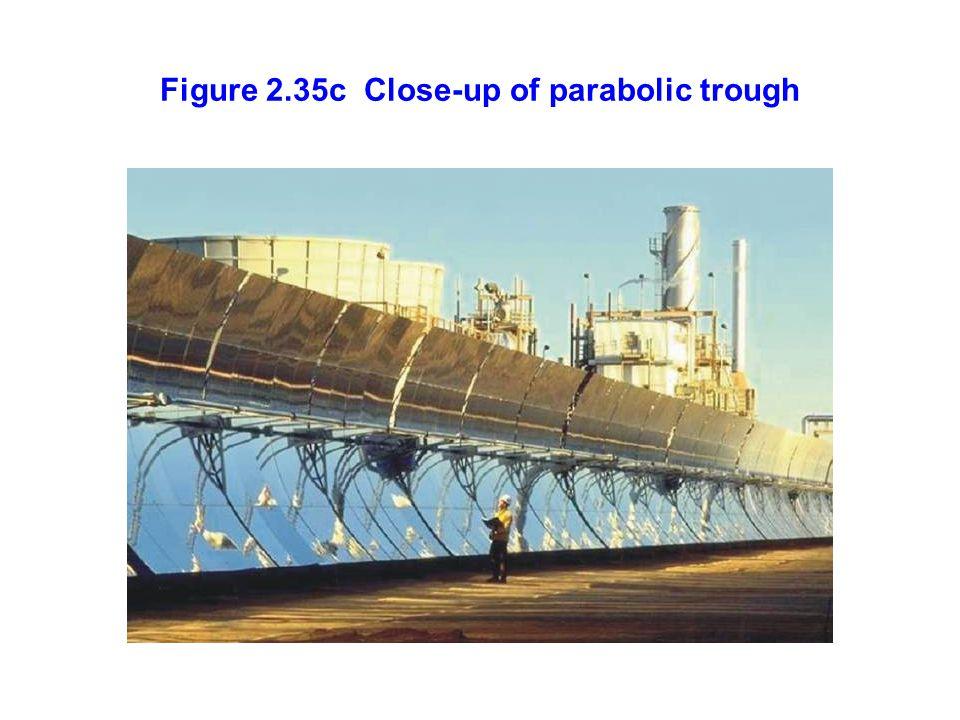 Figure 2.35c Close-up of parabolic trough