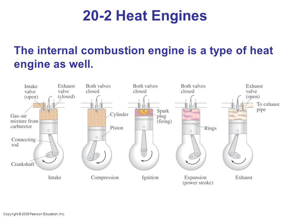 20-2 Heat Engines The internal combustion engine is a type of heat engine as well.
