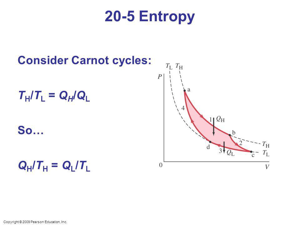 20-5 Entropy Consider Carnot cycles: TH/TL = QH/QL So… QH/TH = QL/TL