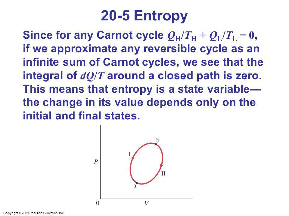 20-5 Entropy