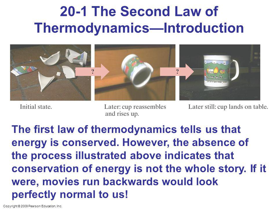 20-1 The Second Law of Thermodynamics—Introduction