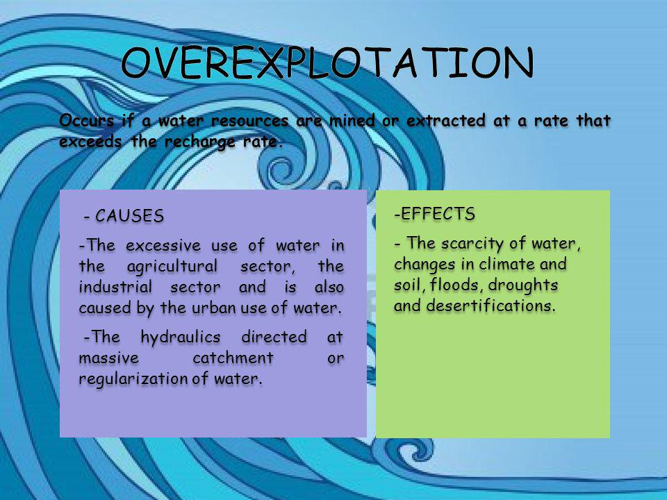 OVEREXPLOTATION - CAUSES