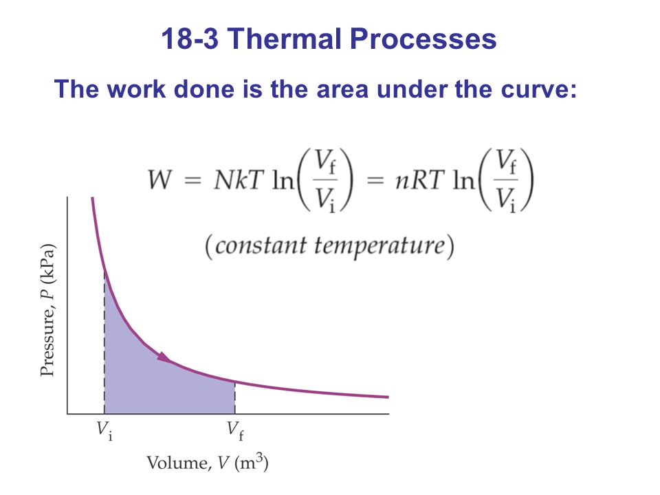 18-3 Thermal Processes The work done is the area under the curve:
