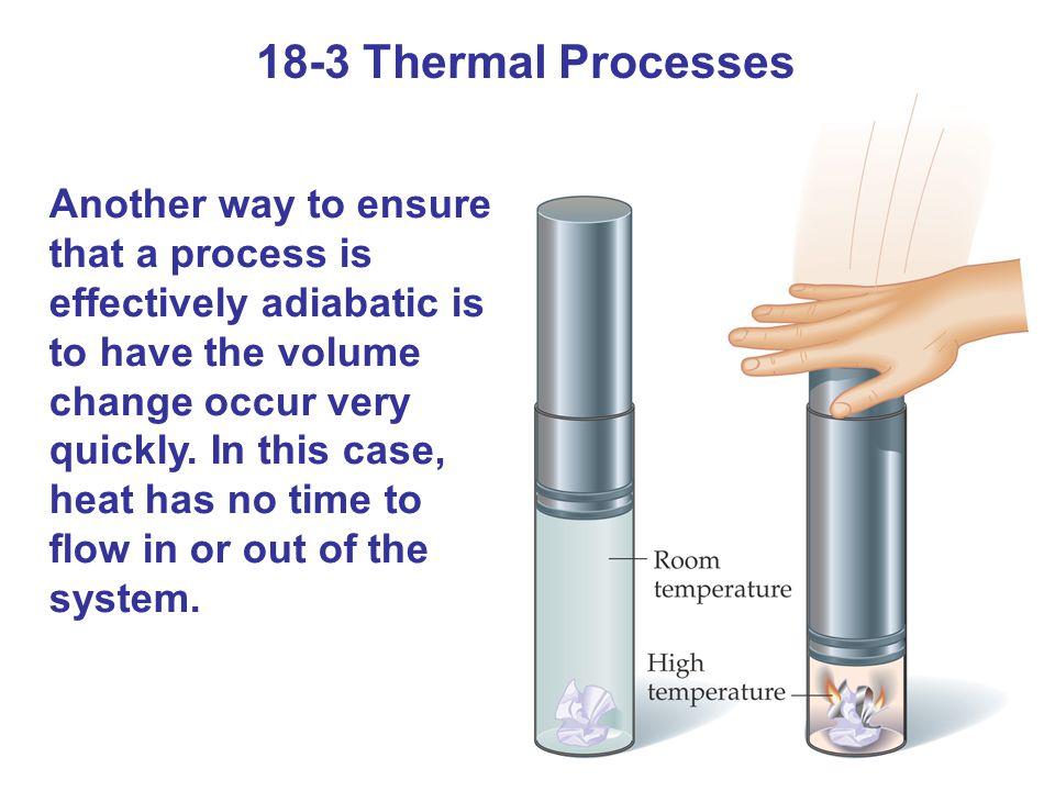18-3 Thermal Processes