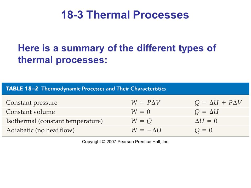 18-3 Thermal Processes Here is a summary of the different types of thermal processes: