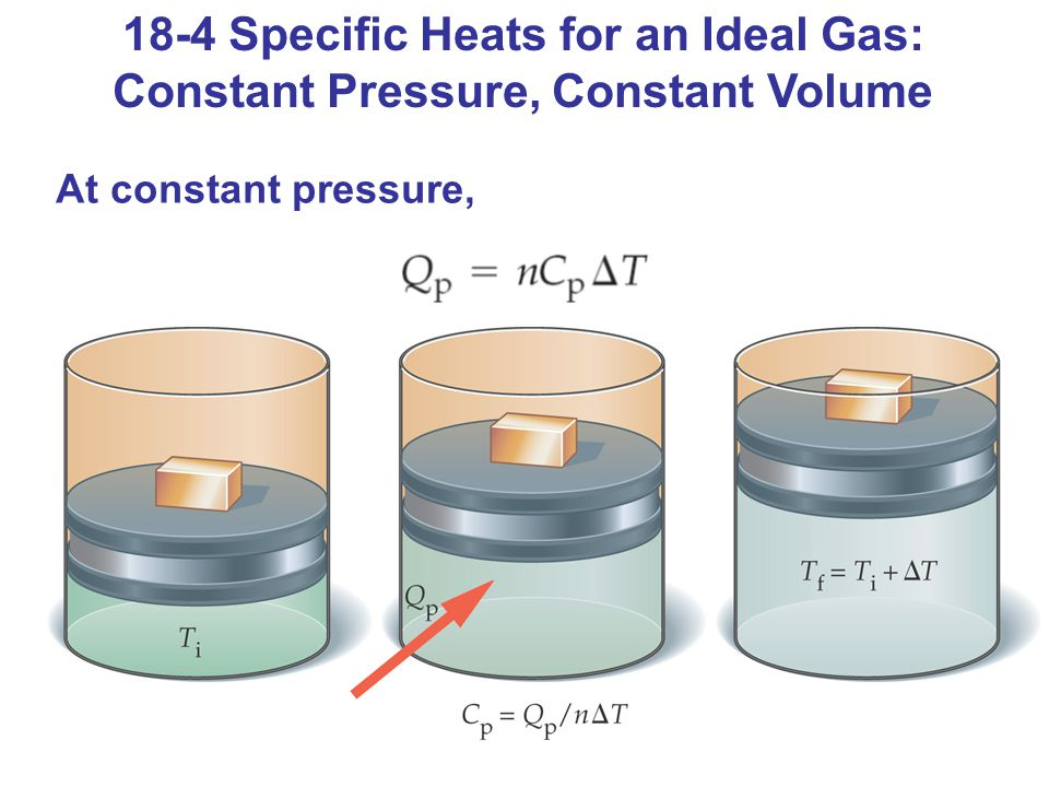 18-4 Specific Heats for an Ideal Gas: Constant Pressure, Constant Volume