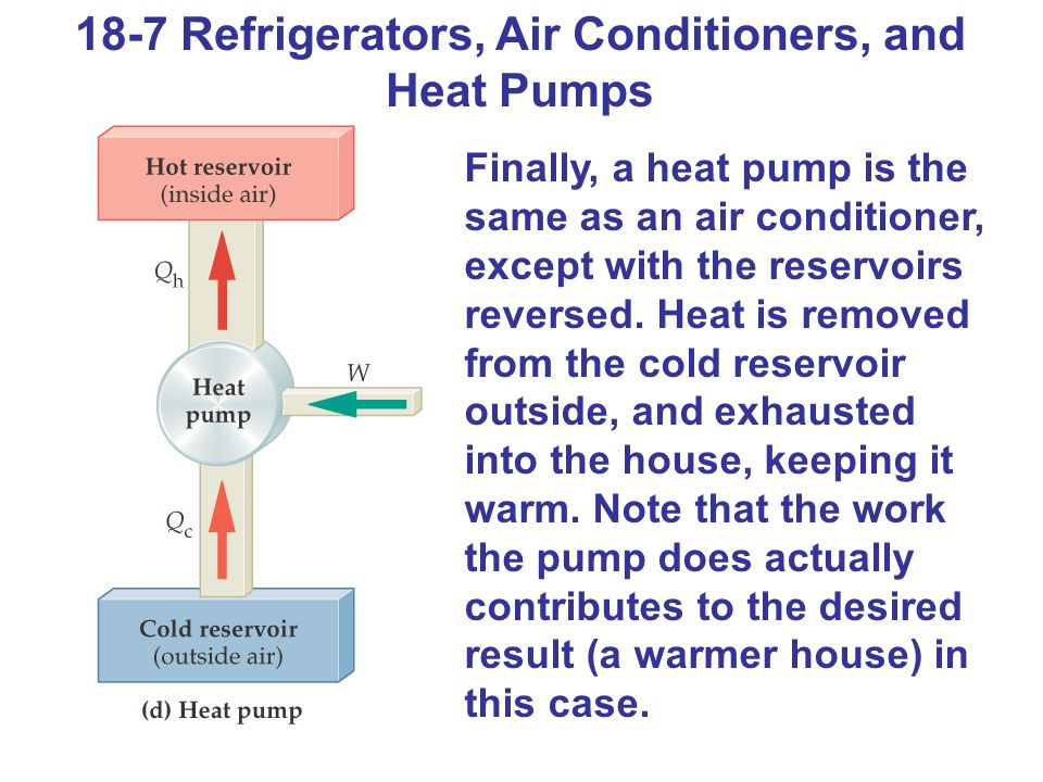 18-7 Refrigerators, Air Conditioners, and Heat Pumps