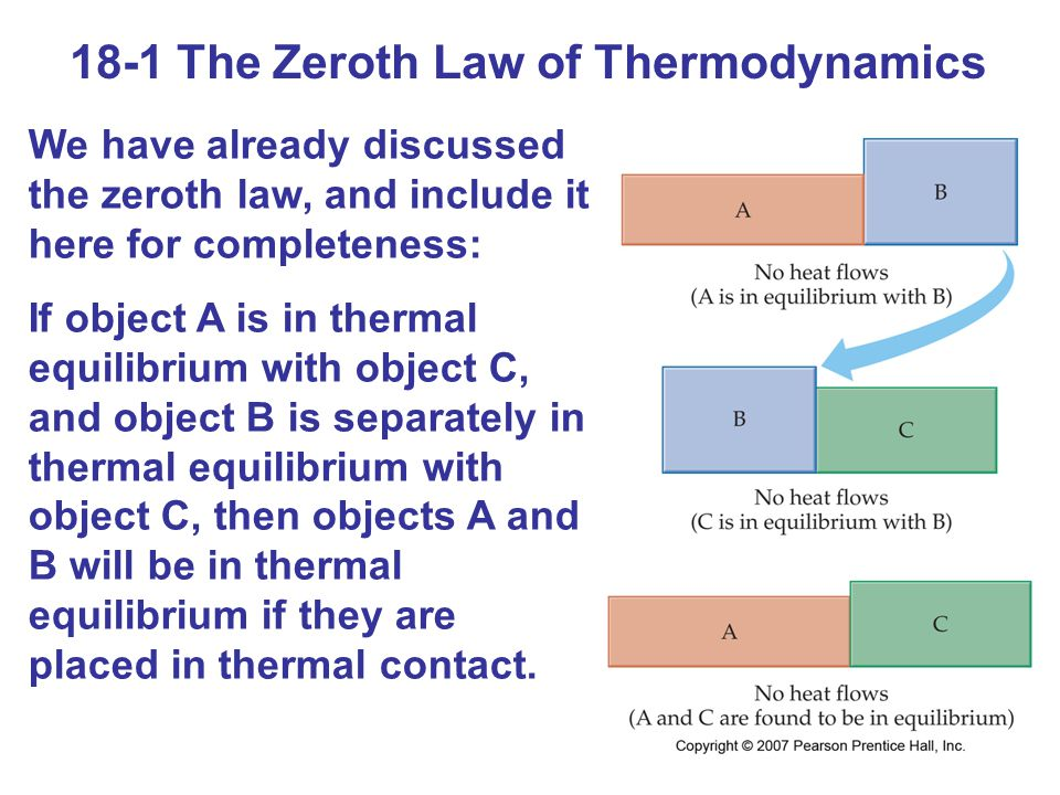 18-1 The Zeroth Law of Thermodynamics