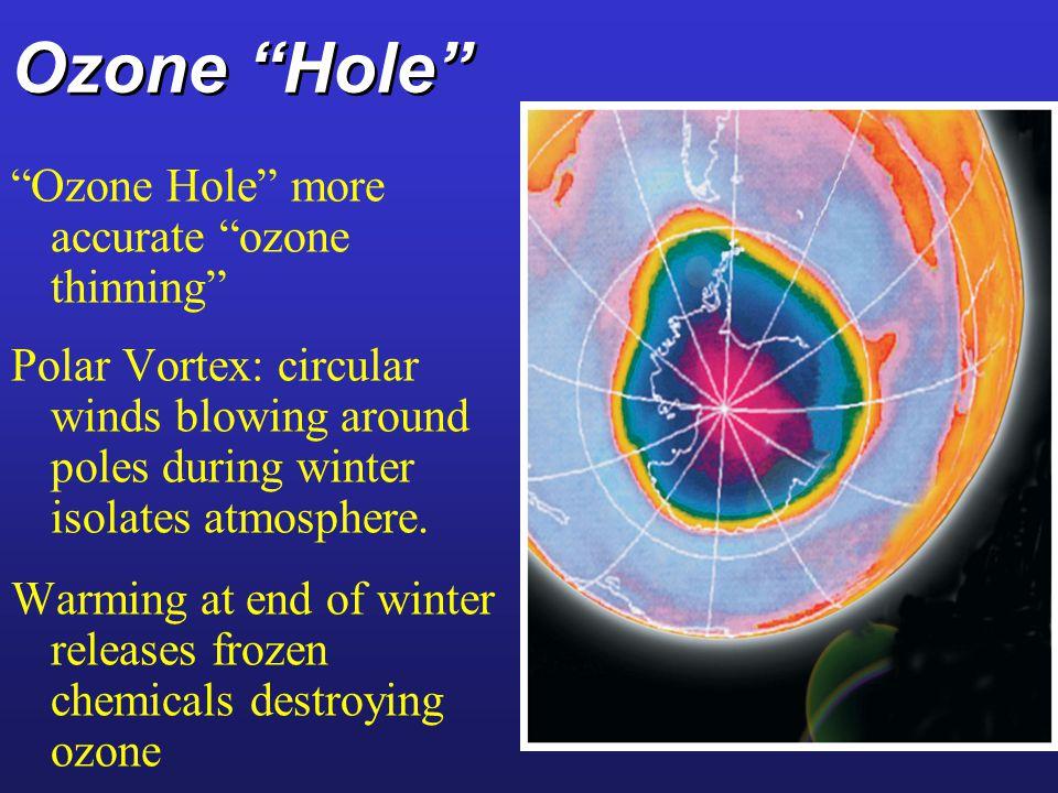 Ozone Hole Ozone Hole more accurate ozone thinning