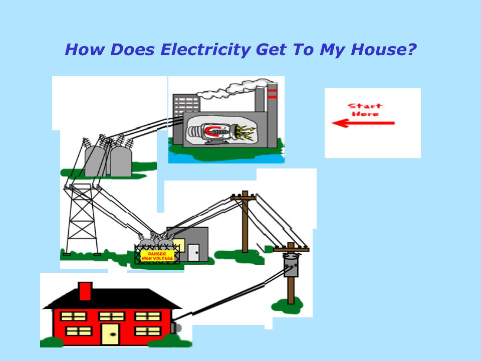 How Does Electricity Get To My House