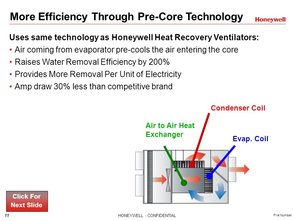More Efficiency Through Pre-Core Technology