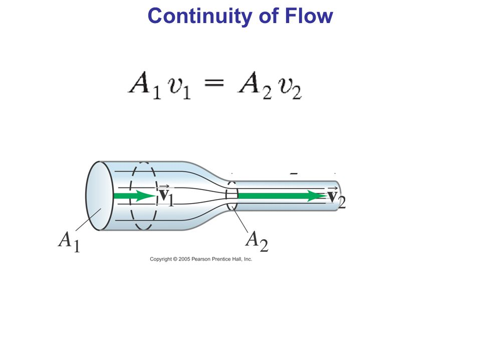 Continuity of Flow