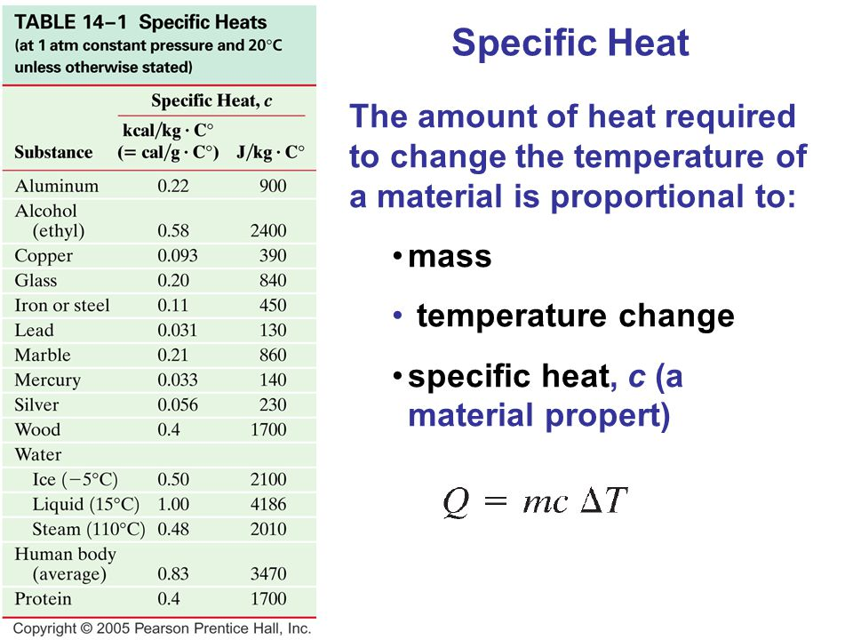 Specific Heat The amount of heat required to change the temperature of a material is proportional to: