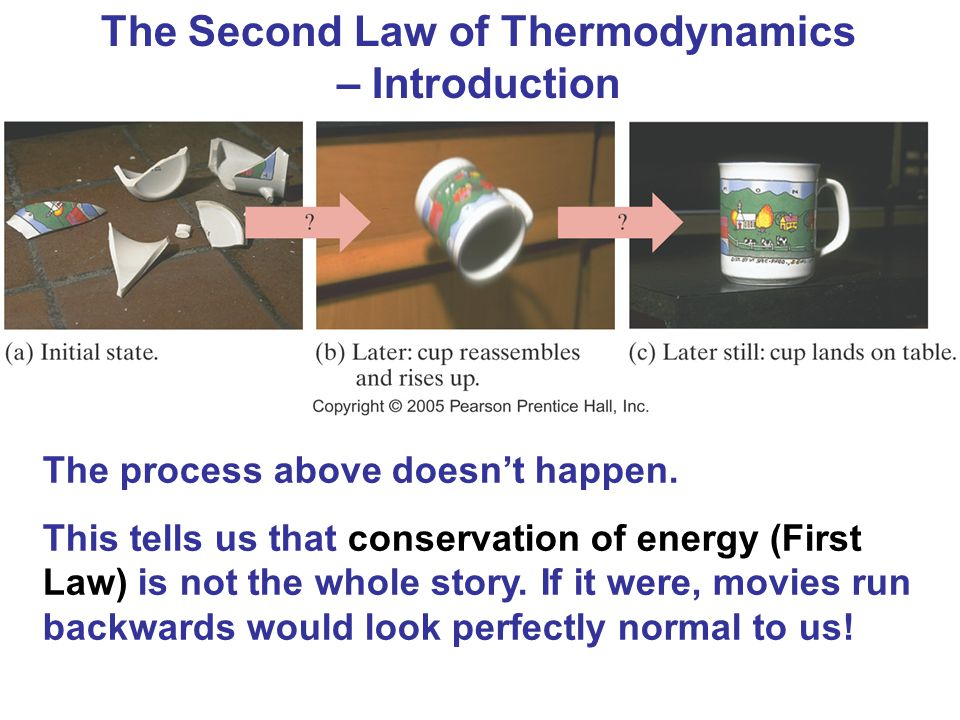 The Second Law of Thermodynamics – Introduction