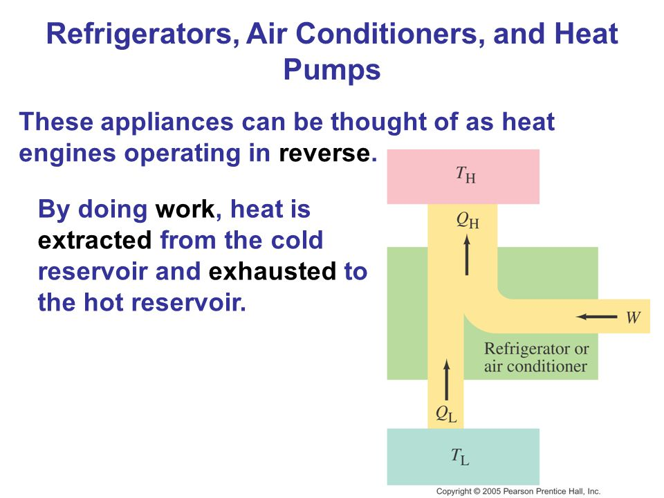 Refrigerators, Air Conditioners, and Heat Pumps