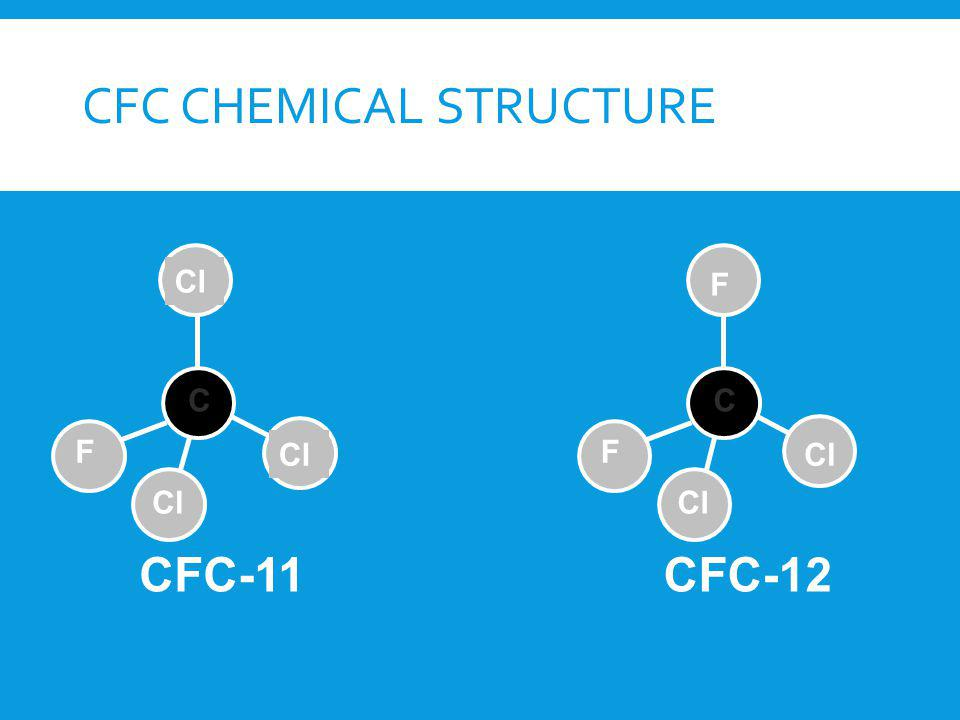 CFC chemical structure