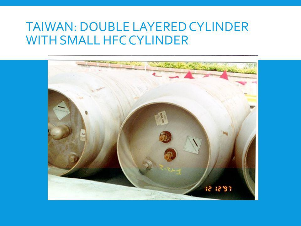 Taiwan: Double layered cylinder with small HFC cylinder