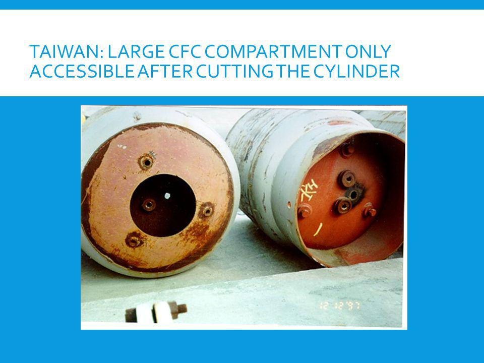 Taiwan: Large CFC compartment only accessible after cutting the cylinder