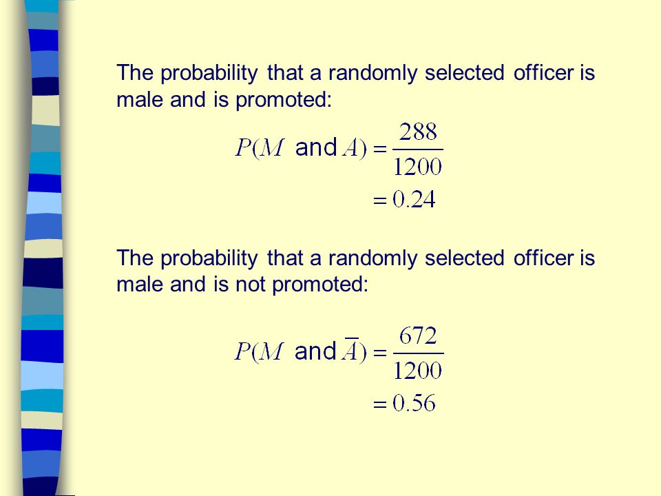The probability that a randomly selected officer is male and is promoted: