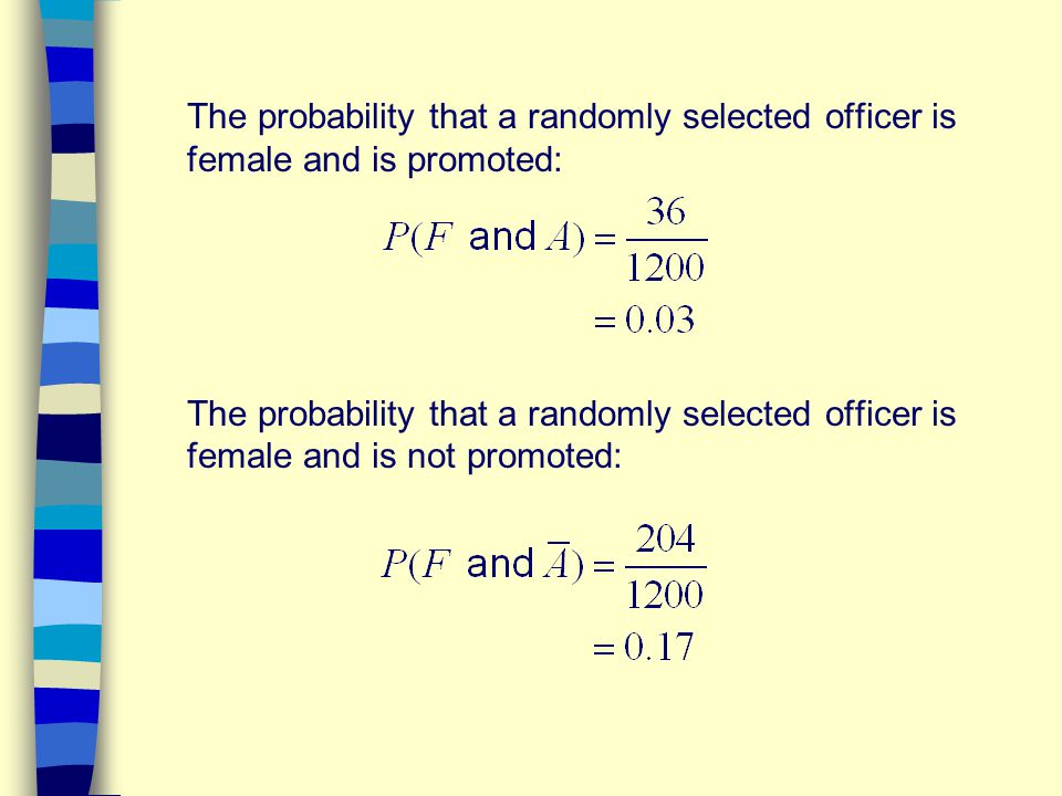 The probability that a randomly selected officer is female and is promoted: