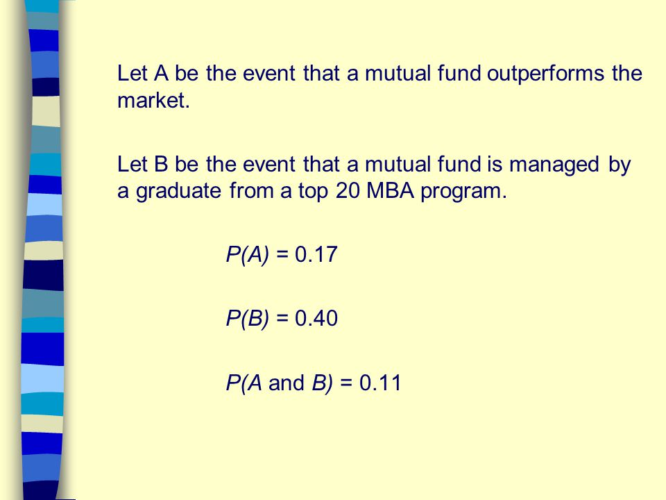 Let A be the event that a mutual fund outperforms the market.