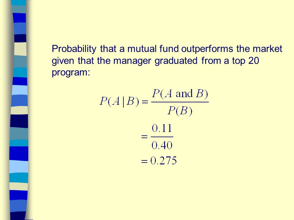 Probability that a mutual fund outperforms the market given that the manager graduated from a top 20 program: