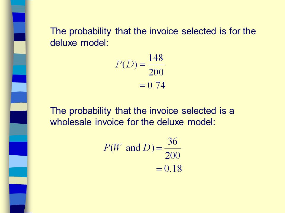The probability that the invoice selected is for the deluxe model: