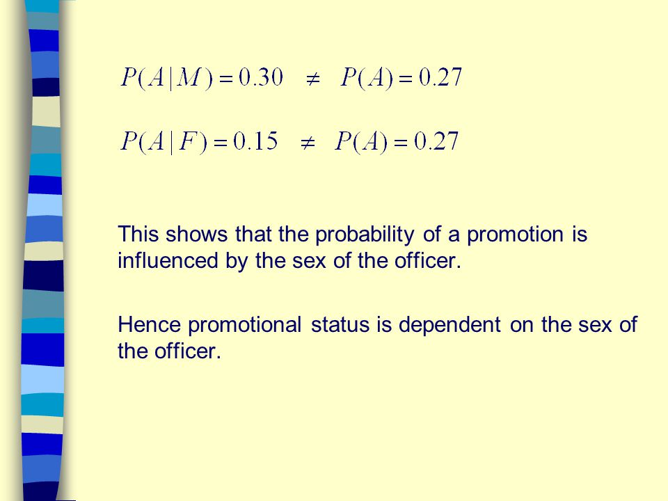 This shows that the probability of a promotion is influenced by the sex of the officer.