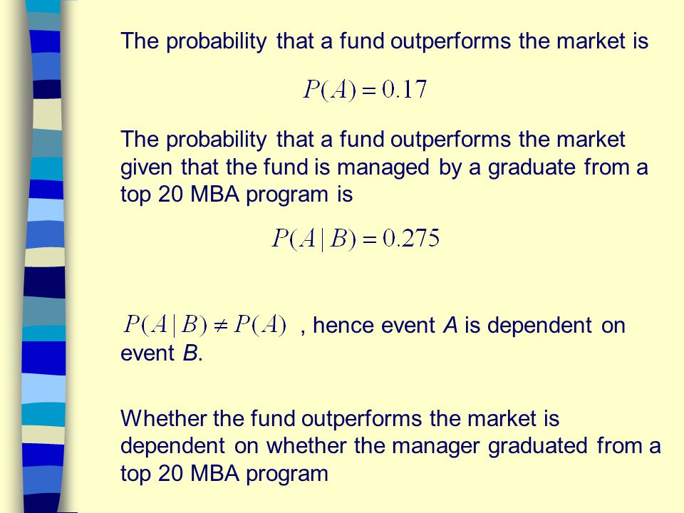 The probability that a fund outperforms the market is