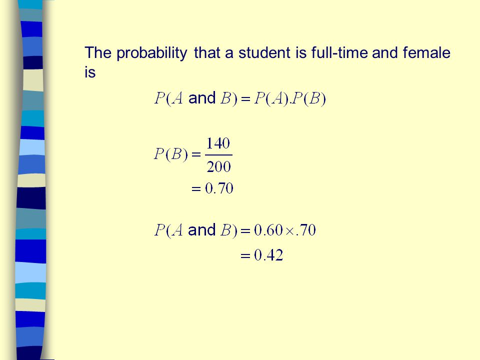The probability that a student is full-time and female is