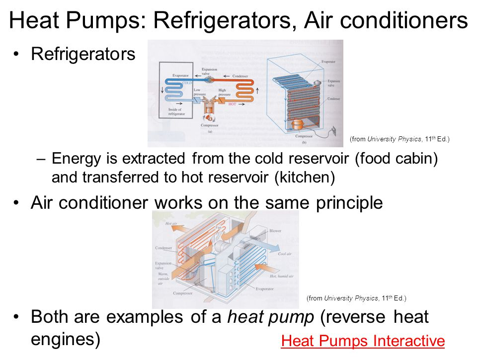 Heat Pumps: Refrigerators, Air conditioners