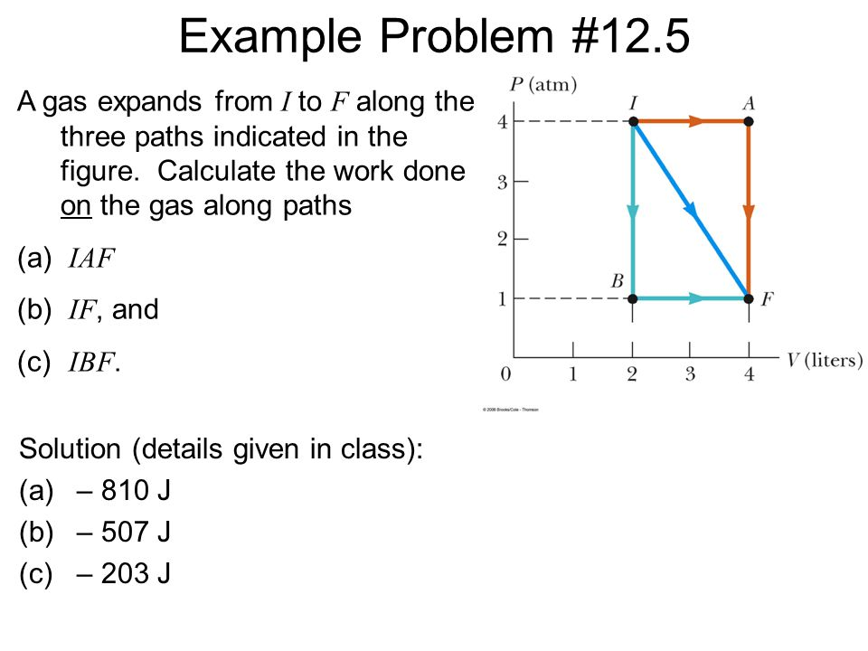 Example Problem #12.5 A gas expands from I to F along the three paths indicated in the figure. Calculate the work done on the gas along paths.