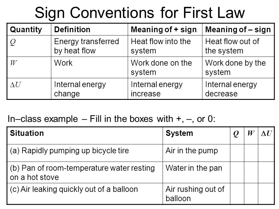 Sign Conventions for First Law