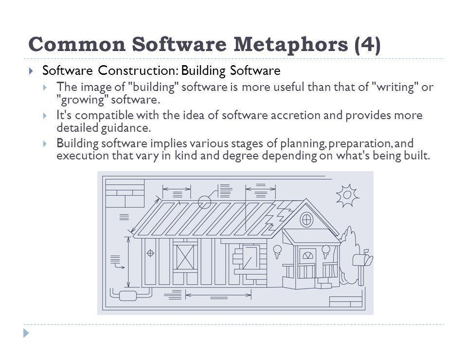 Common Software Metaphors (4)