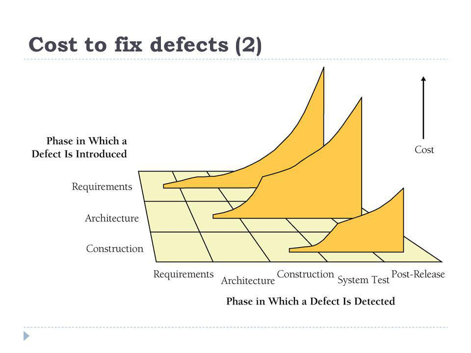 Cost to fix defects (2)