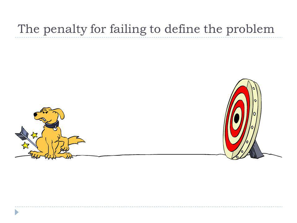 The penalty for failing to define the problem