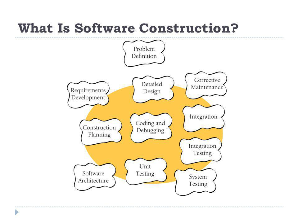 What Is Software Construction