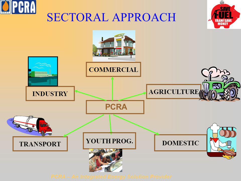 SECTORAL APPROACH PCRA COMMERCIAL AGRICULTURE INDUSTRY YOUTH PROG.
