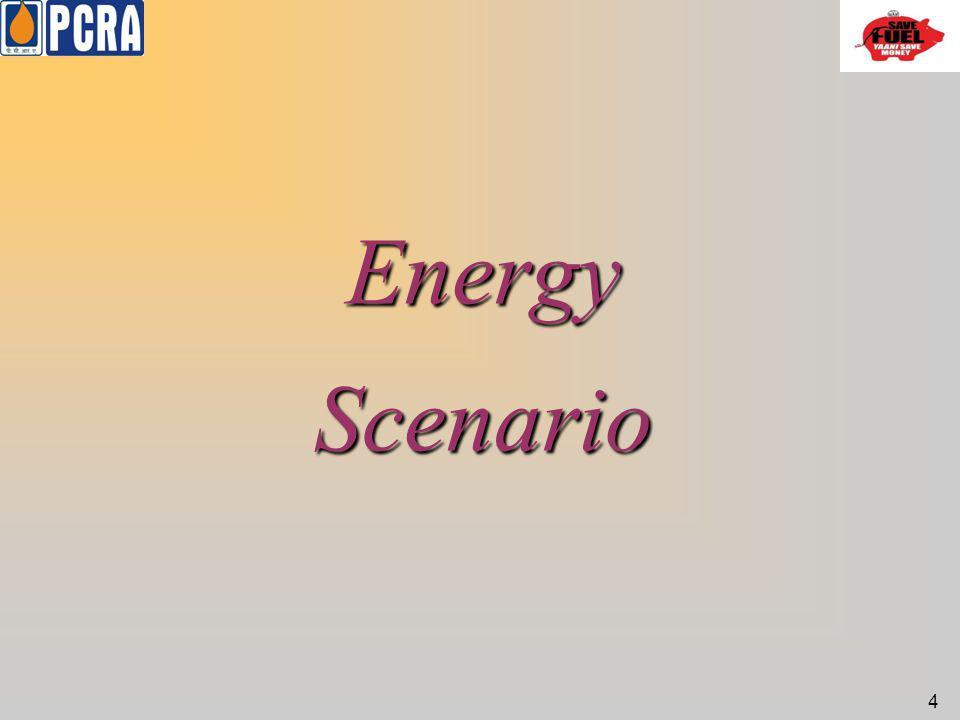 Energy Scenario 4