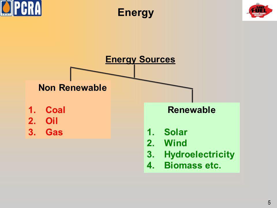 Energy Energy Sources Non Renewable Coal Oil Gas Renewable Solar Wind