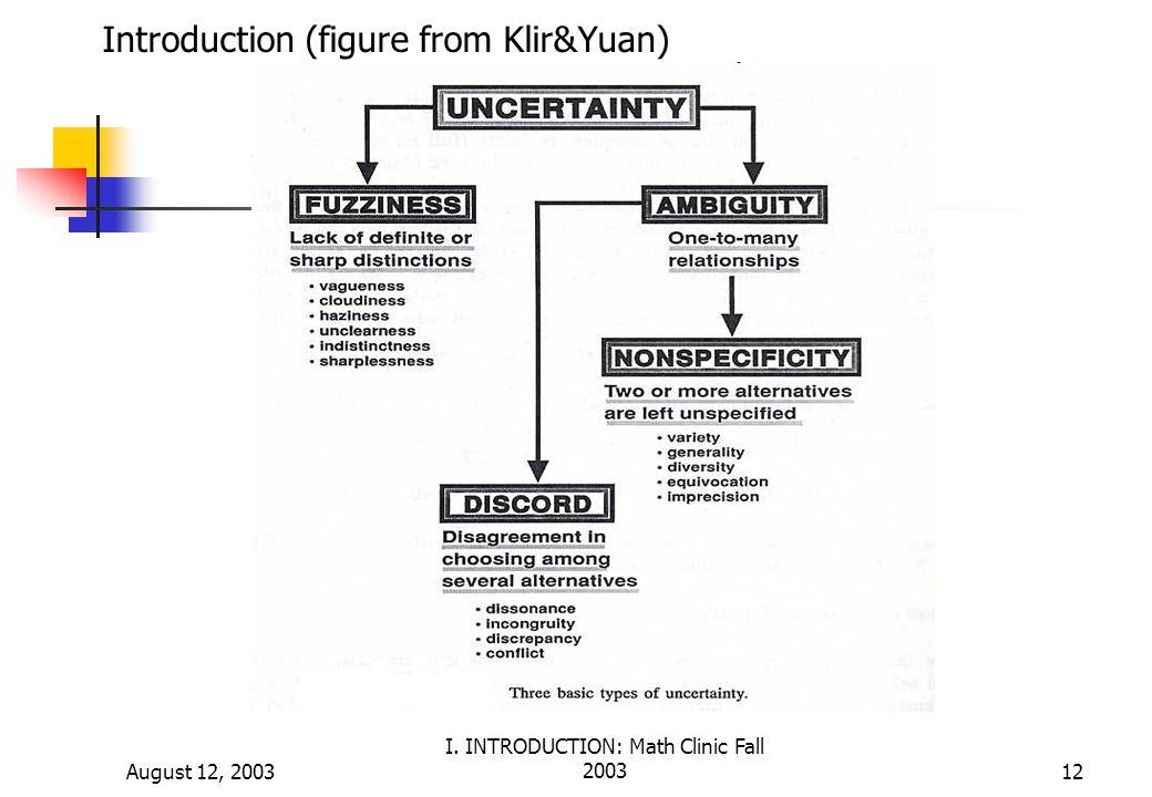 Introduction (figure from Klir&Yuan)