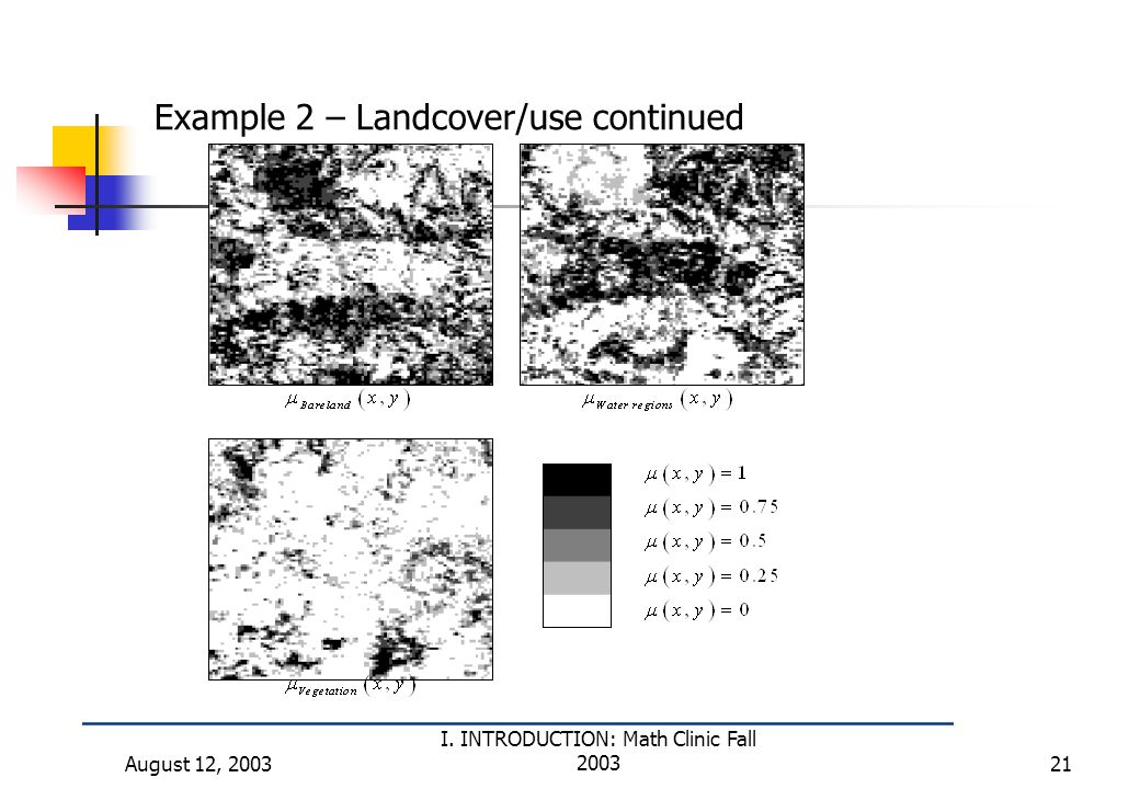 Example 2 – Landcover/use continued