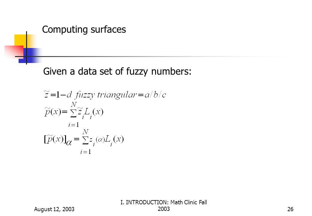 I. INTRODUCTION: Math Clinic Fall 2003