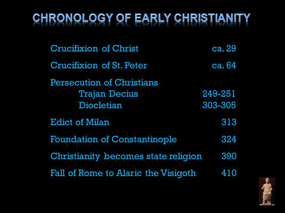 Chronology of Early Christianity