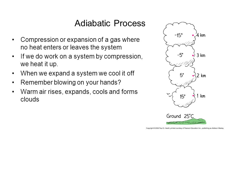 Adiabatic Processes Compression or expansion of a gas where no heat enters or leaves the system.
